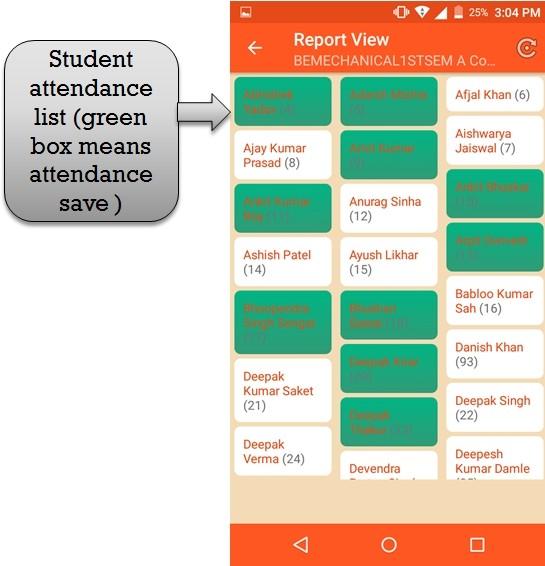 attendance list