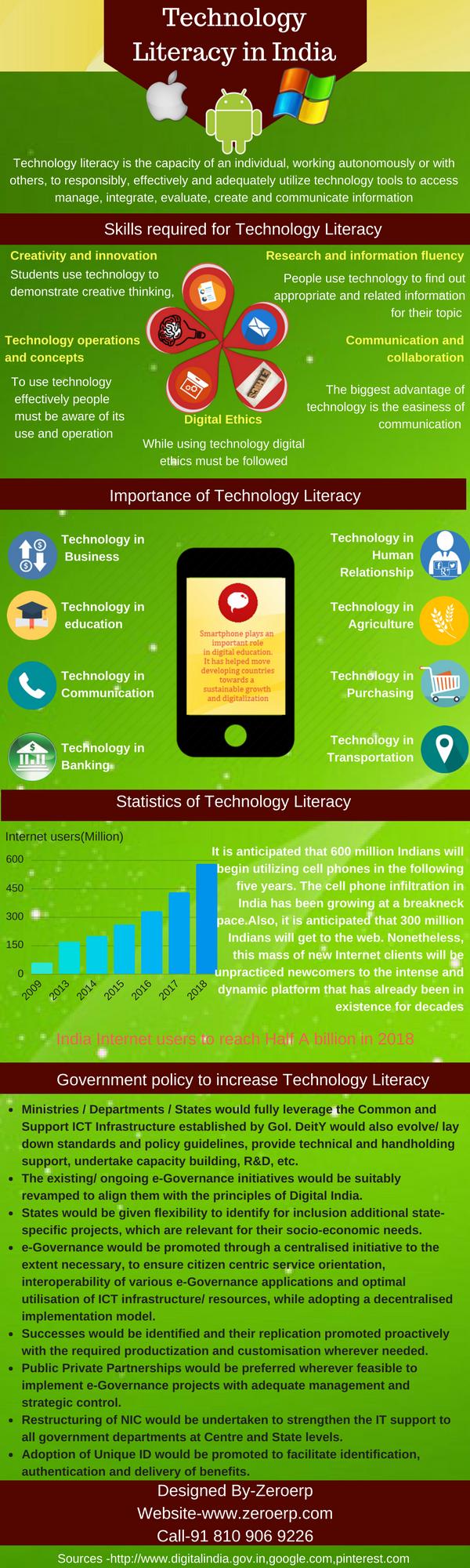 Digital Literacy In India